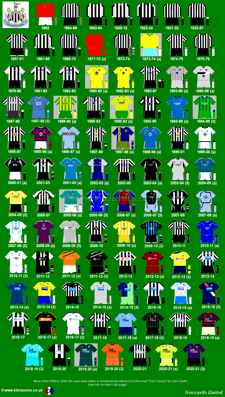Newcastle United Past Kits History